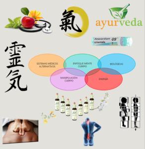 Curso Terapias Complementarias